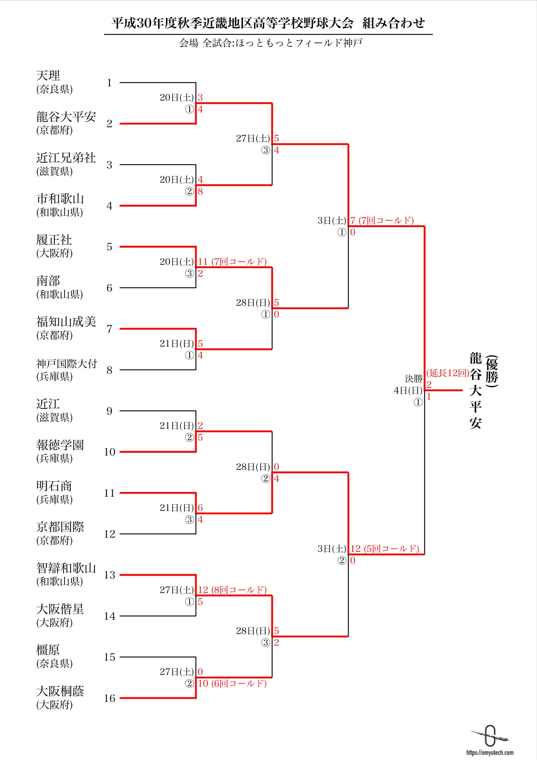 https://baseball.omyutech.com/webdata/cup20180008536/Tournament_20180008536.png